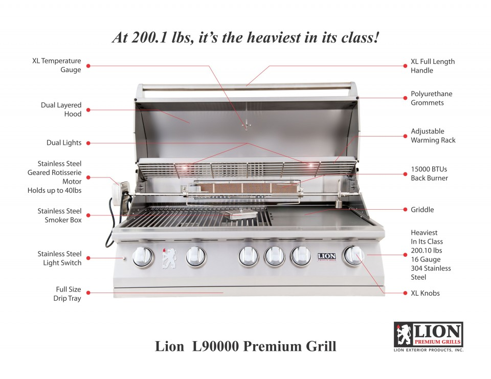 Lion L90000 Premium Grill Specs - At 200.1 pounds, it's the heaviest in its class!