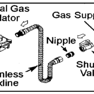 Natural Gas Valve for Grill
