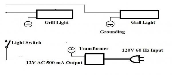Transformer for Grill Lights